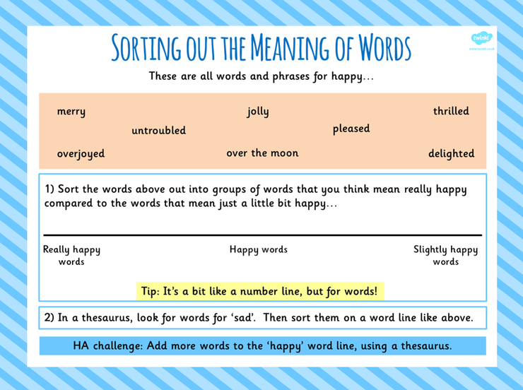 2. Sorting Out the Meanings of Words.