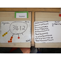 Partitioning 4-digit numbers using a concrete approach