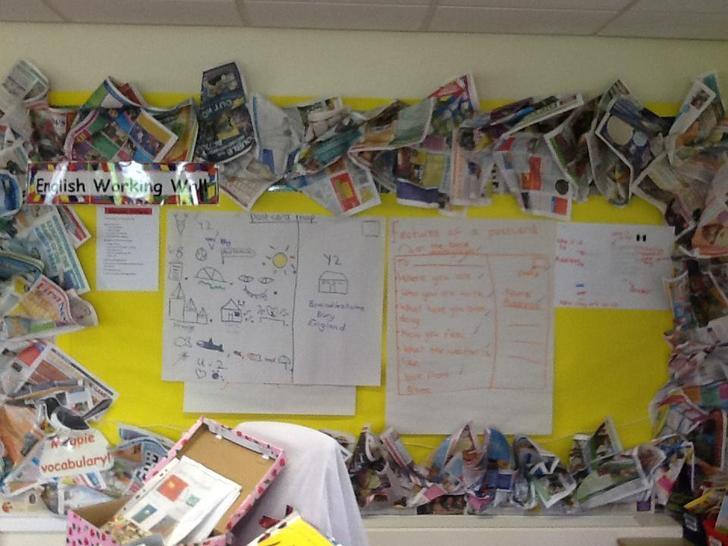 English working wall - Postcards