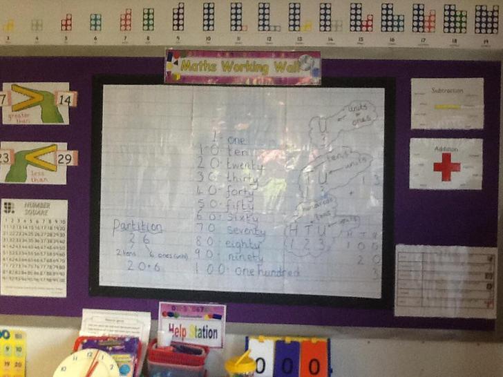 Mathematics Working Wall