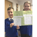 Marvellous Maths from Year 6