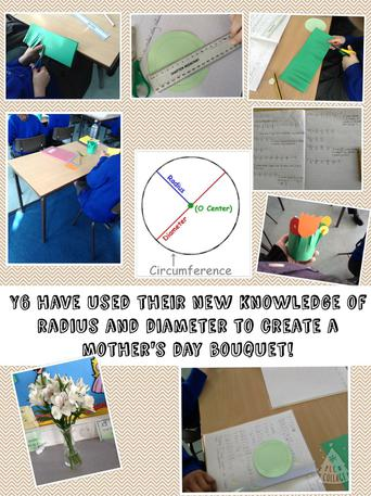 We've used radius and diameter in a fun way.