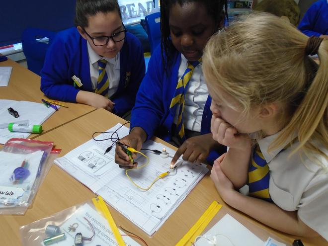 Electricity - Year 5/6