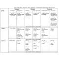 EYFS & KS1 Units of Work Across The Year
