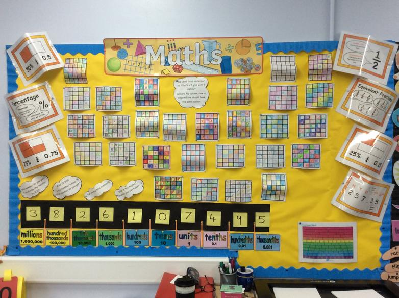 Year 5 completed trial and error patterns (5N).