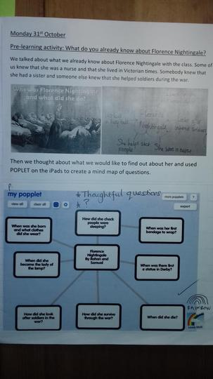 We used POPLET to create a mind map of questions.