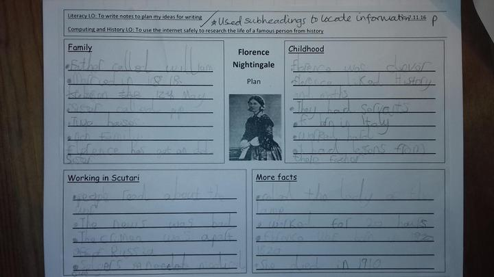 We used the internet to research Florence.