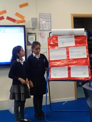 Year 5 Pupil presentation- Urdu