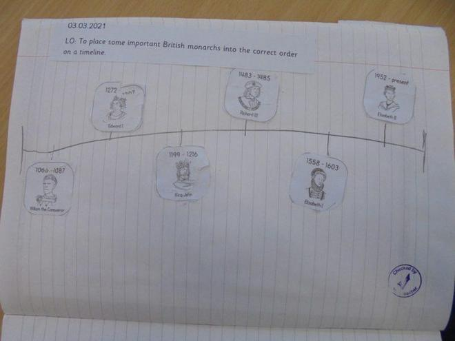 Tommy's English work