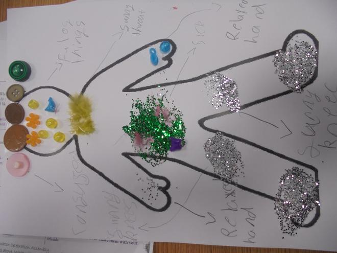 In PSHE we looked at our feelings and where we felt them.