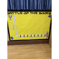 Battle of the books - Tracking reading