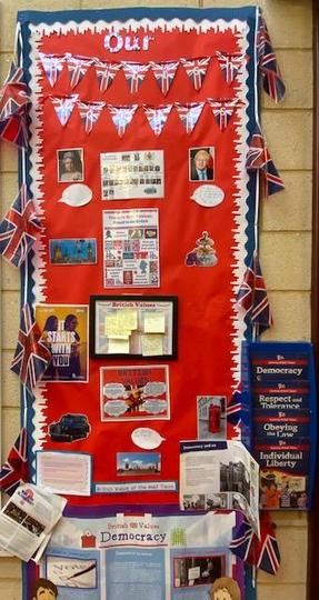 Whole School British Values Corridor display