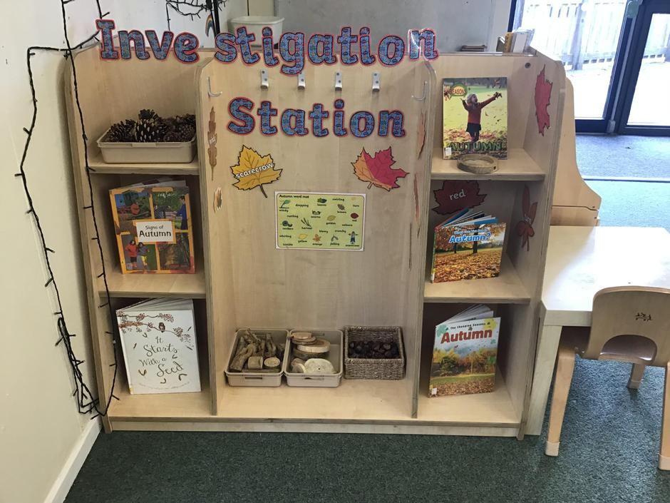 Our Investigation Station