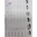 We kept weather charts