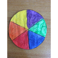 Hot and cold colours on a colour wheel.