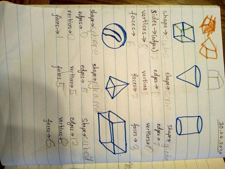Some great shape knowledge Pratik!