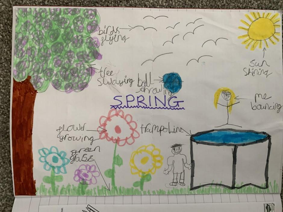 A spring picture to cheer us up - thanks Violet