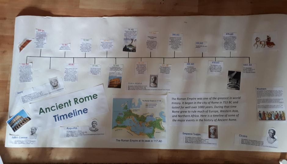 Another stunning piece of work by Mason, going above and beyond with this Ancient Rome Timeline. I love to see you enjoying the Roman curriculum.