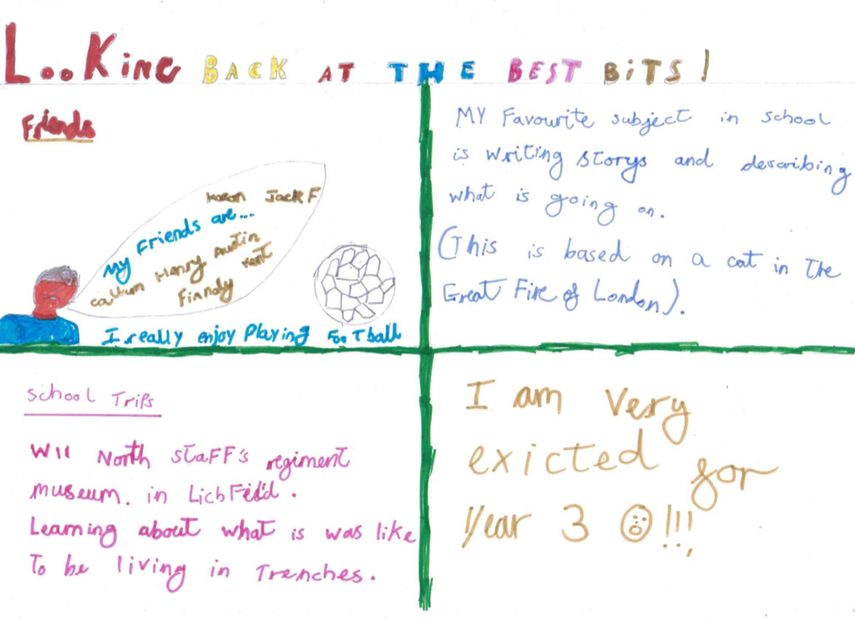 Zach has been looking back at his best bits of Y2