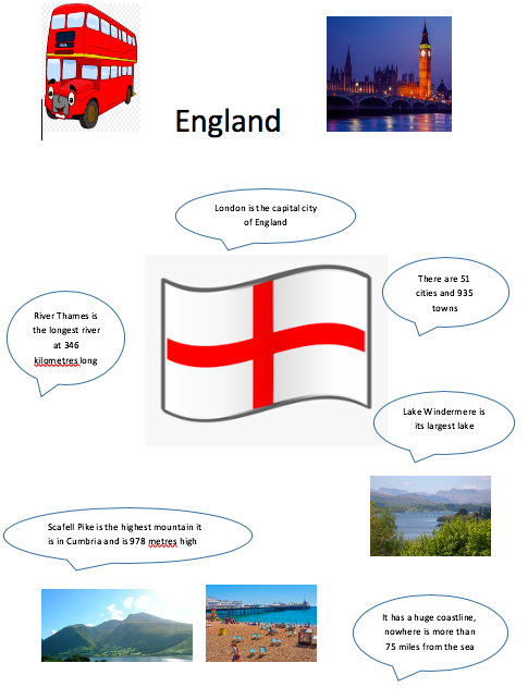 Isabelle has been using her ICT skills