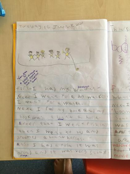 A great recount written by Summer