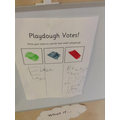 Voting for which play dough we would like.