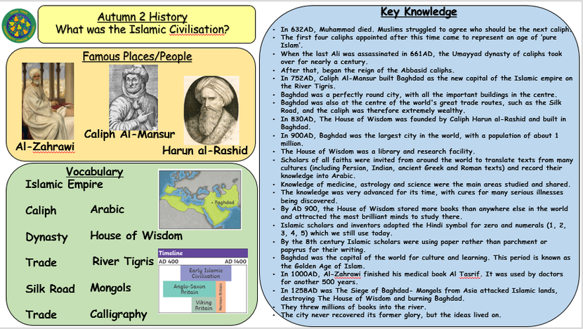 History Knowledge Organiser - Autumn 2 - November / December 2020