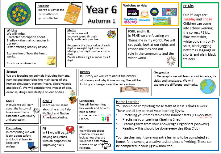 Curriculum Leaflet - Autumn 1