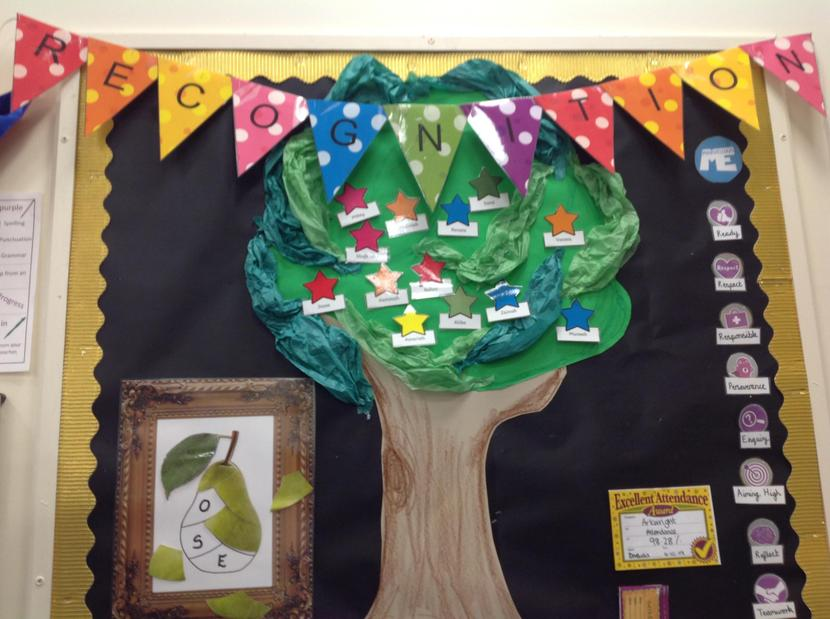 Our Recognition Tree