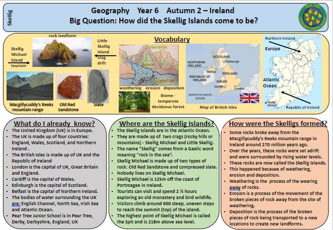 Geography Knowledge Organiser - Autumn 2 - November / December 2020