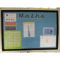 The Maths Working Wall.