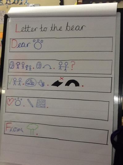 Letter to a bear story map