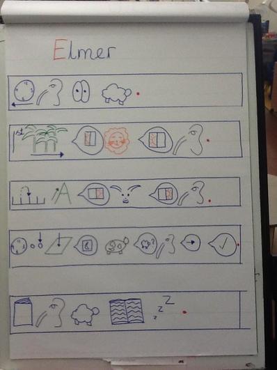 Elmer Story Map