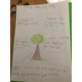 Preston's feelings tree