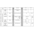 5CR Timetable