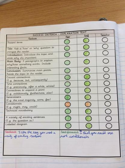Children use success criteria