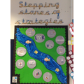 Stepping stones of strategies SK