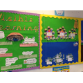 Visible learning and next steps SK