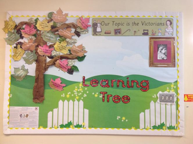 Our Learning Tree