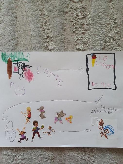 Story maps