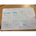The children made their own story maps.