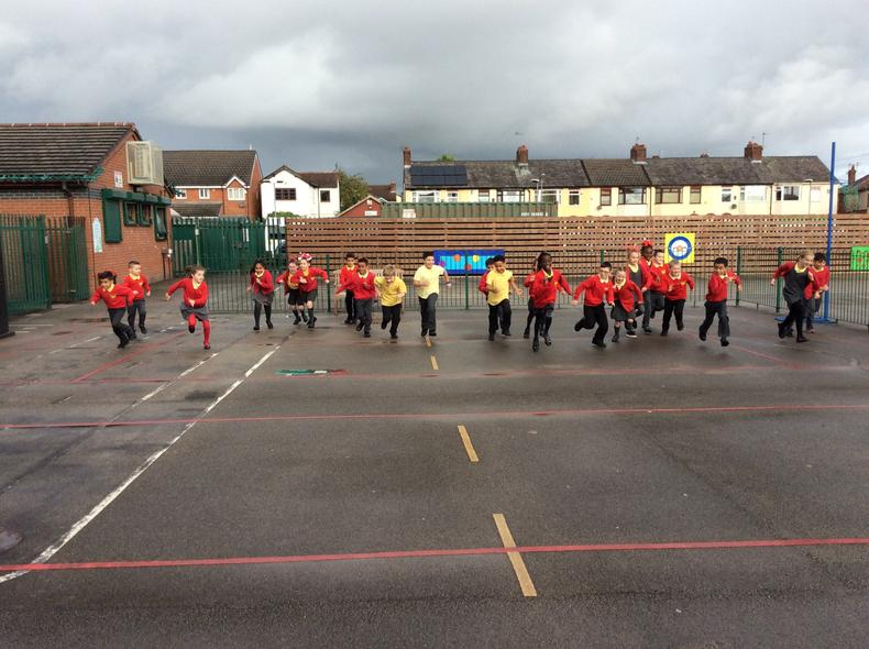 Year 3- working our muscles. Which ones do we use?