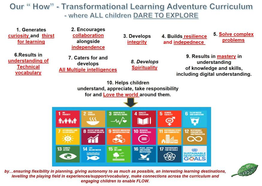 Learning Adventure Curriculum (Quality of Education)