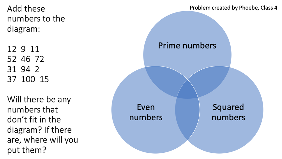 This problem was created by Phoebe.