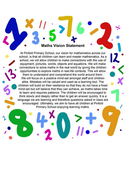 Maths Vision Statement