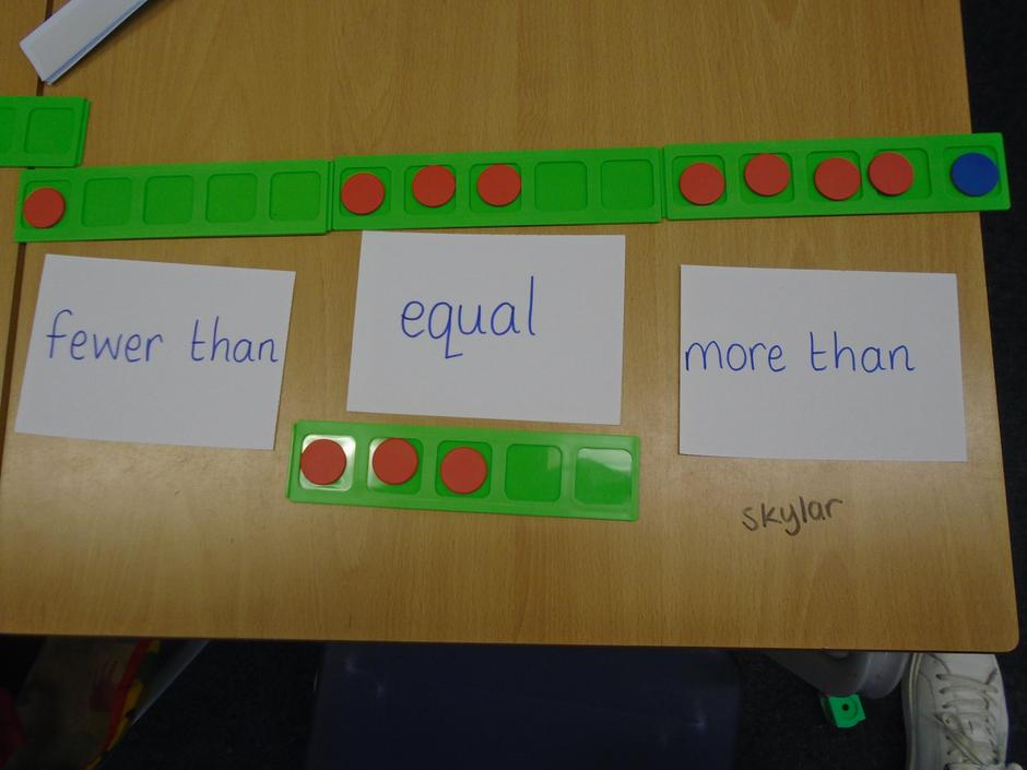 We have been comparing groups using more, fewer and equal.