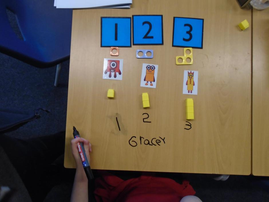 We have learned about the numbers 1, 2 and 3.