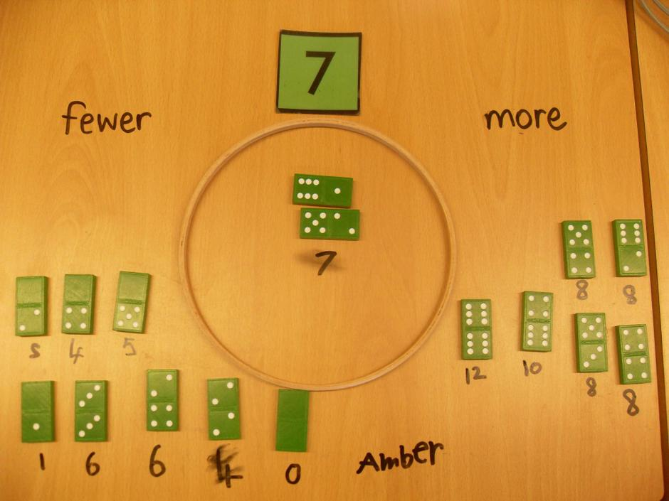 Finding dominoes with more or fewer than 7 spots.