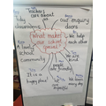 What makes our school special? For Mrs I :)