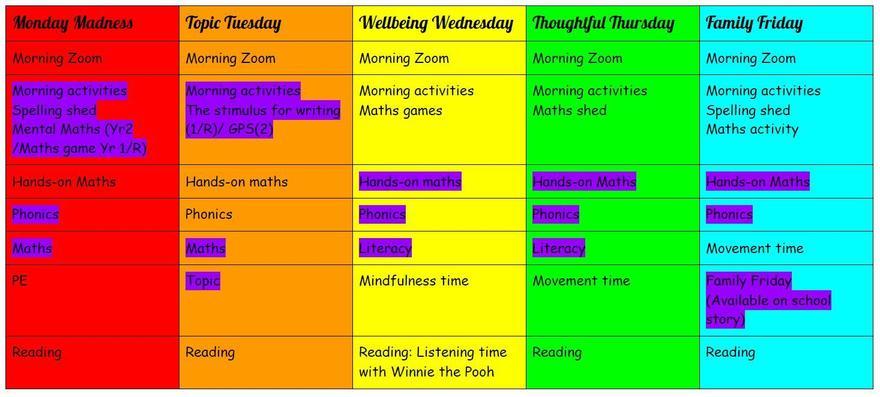 Wrens Timetable
